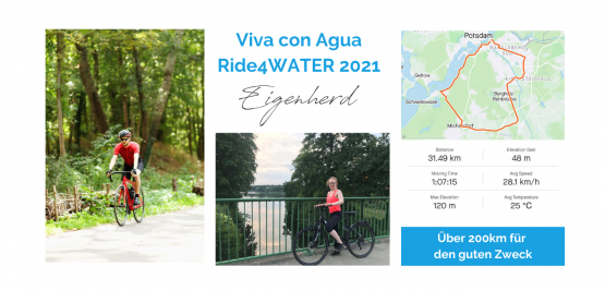 Ride4WATER 2021
